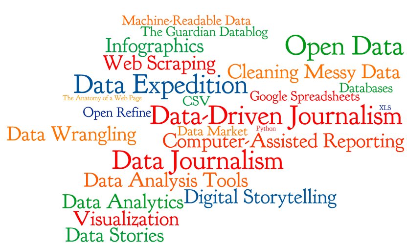 Data_Journalism