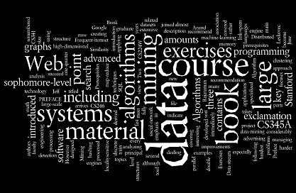 Wordle50